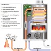 Tankless_Water_Heater_InfoGraphic
